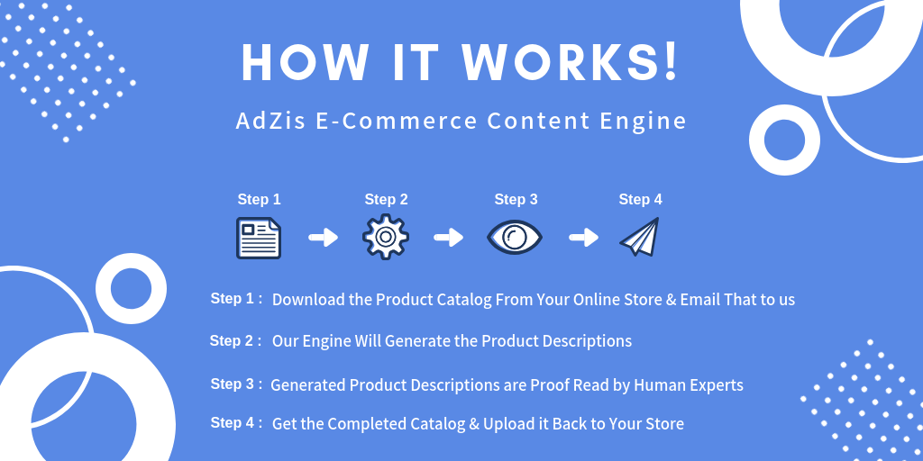 How Adzis Product Description Generator Works